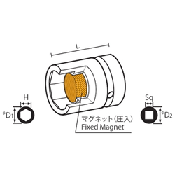 9.52mm Square Drive Sockets マグネット入りソケット MPミニタイプ Mini Socket(Single Hex)