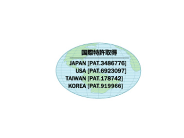 国際特許取得 JAPAN PAT.3486776 USA PAT.6923097 TAIWAN PAT.178742 KOREA PAT.919966